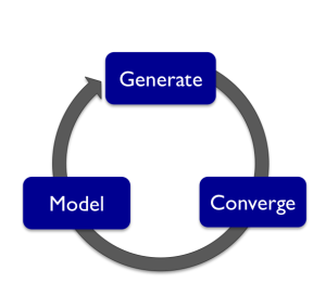 gen conv model image