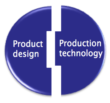 Product development services peopleflo manufacturing for Product development services